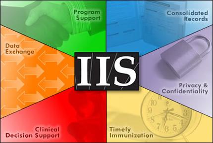 iis_map